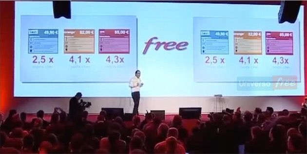 Concorrenti Free Mobile 2012