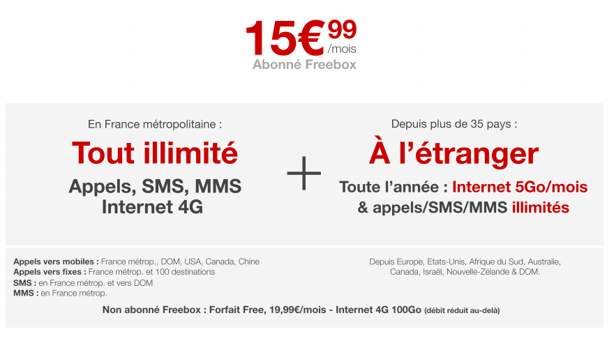 Free unlimited 4G