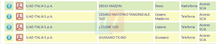 Iliad Monza Brianza