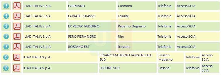 Installazioni Iliad Milano Monza Brianza