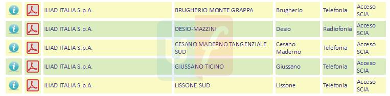 Rete Iliad Monza Brianza