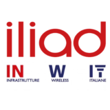 Iliad INWIT