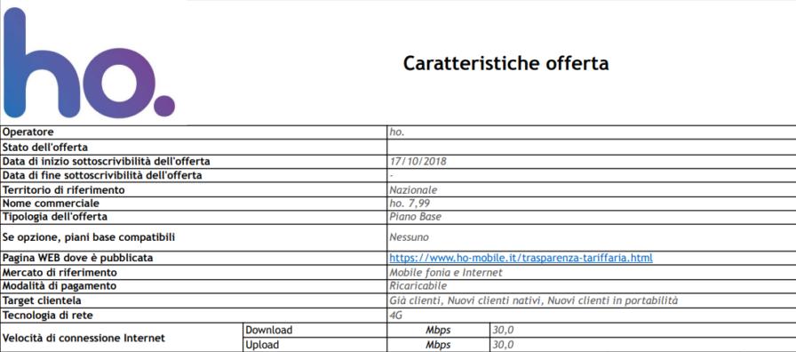 Nuova offerta ho. 7,99 euro