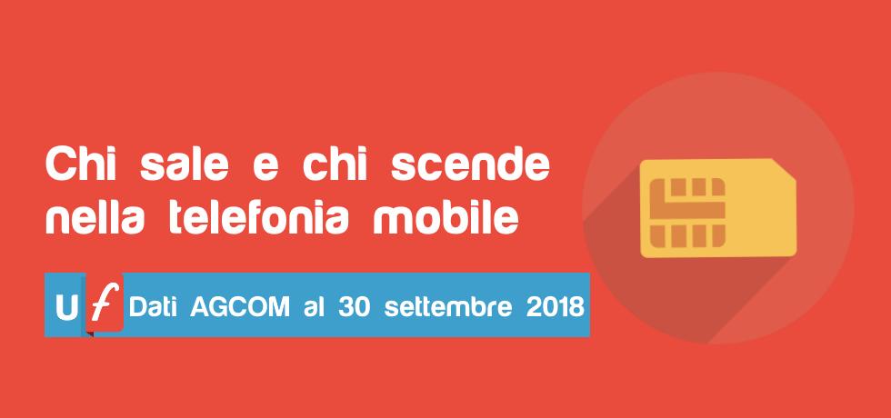 Telefonia mobile settembre 2018