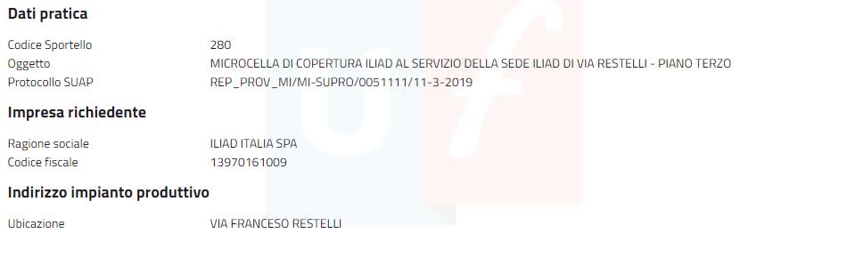 Microcella iliad viale Restelli Milano