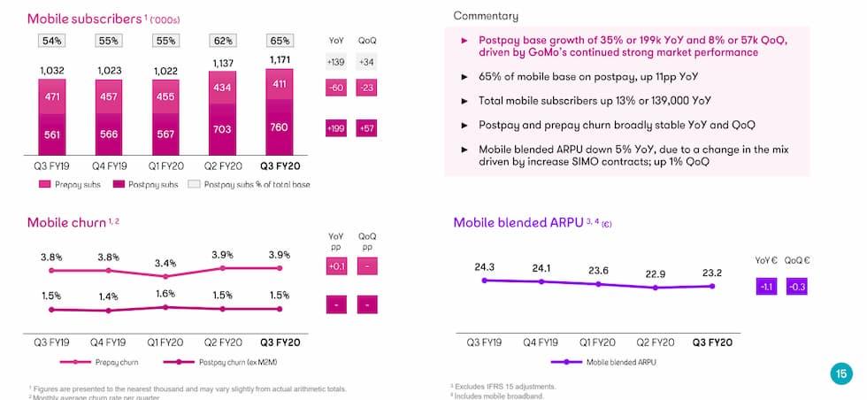 Eir mobile 31 marzo 2020