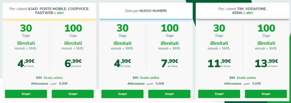 Offerta Very Mobile
