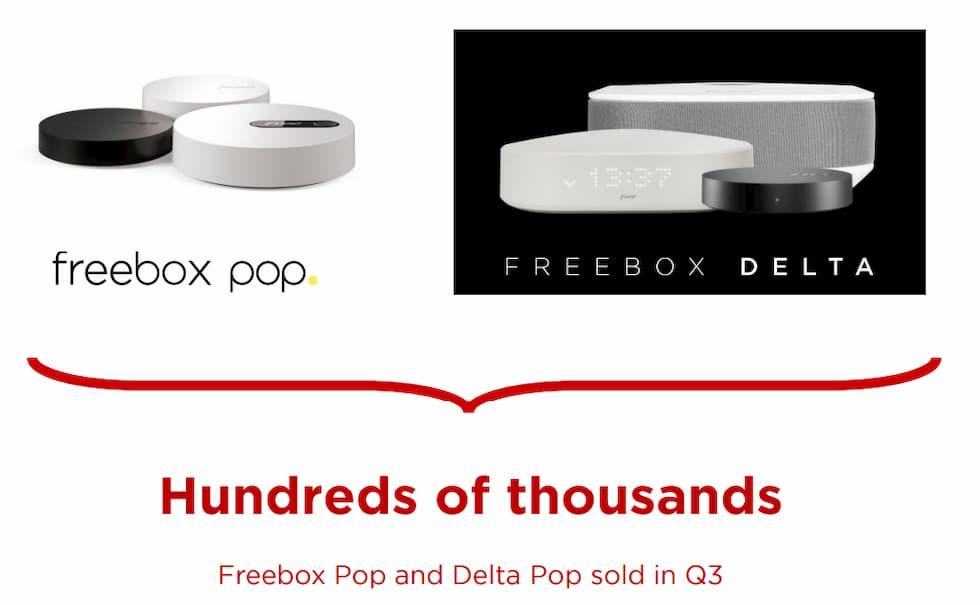 Freebox Q3 2020