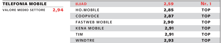 ITQF telefonia mobile 042021