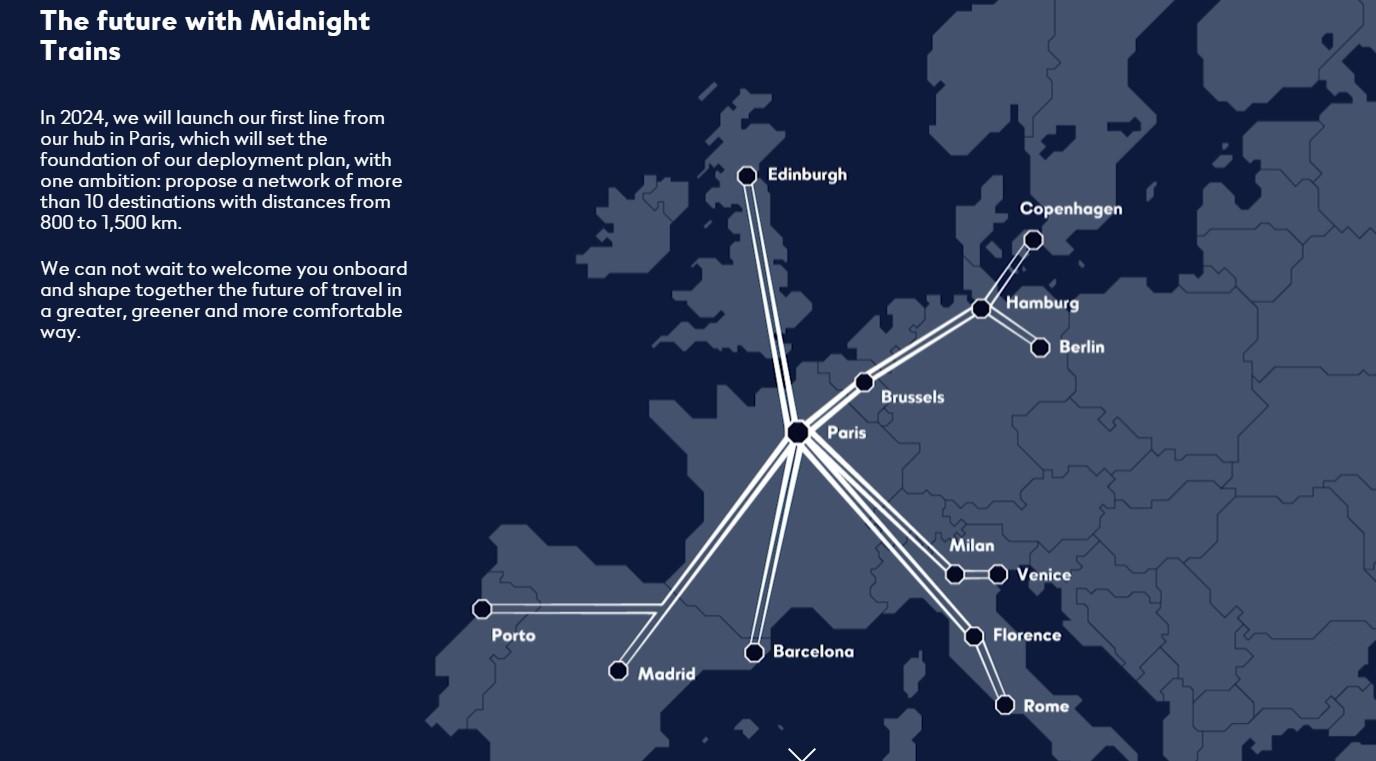 midnight trains rete